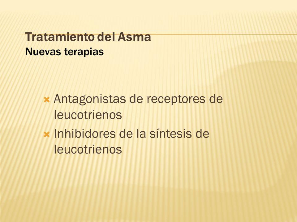 Tratamiento del Asma Nuevas terapias Antagonistas de receptores de leucotrienos Inhibidores de la síntesis de leucotrienos