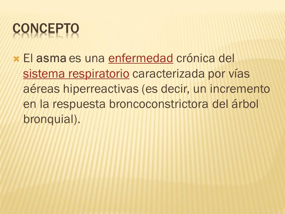 Tratamiento farmacológico del Asma 1.Los que alivian( Tx.