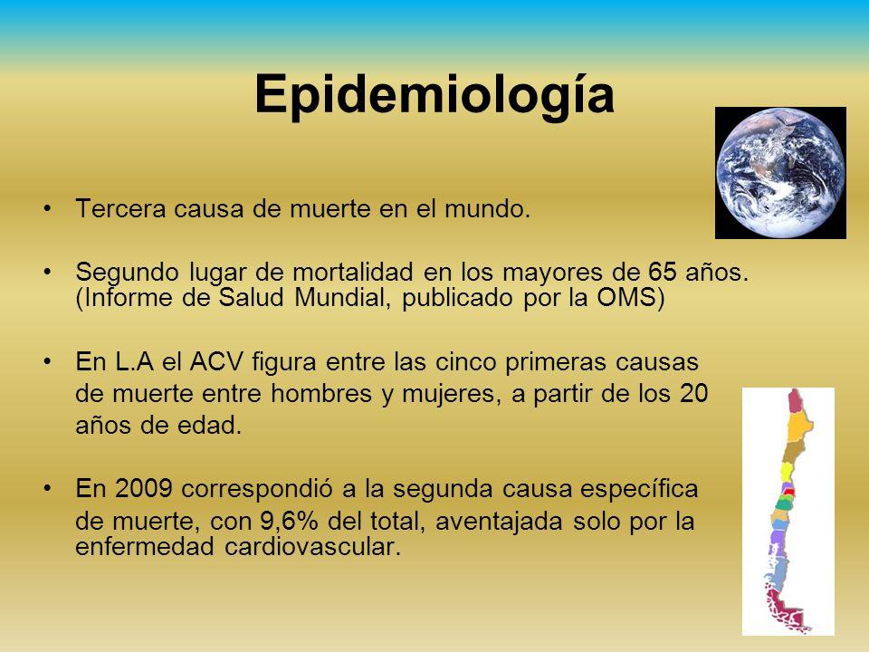 Epidemiología Tercera causa de muerte en el mundo. Segundo lugar de mortalidad en los mayores de 65 años. (Informe de Salud Mundial, publicado por la