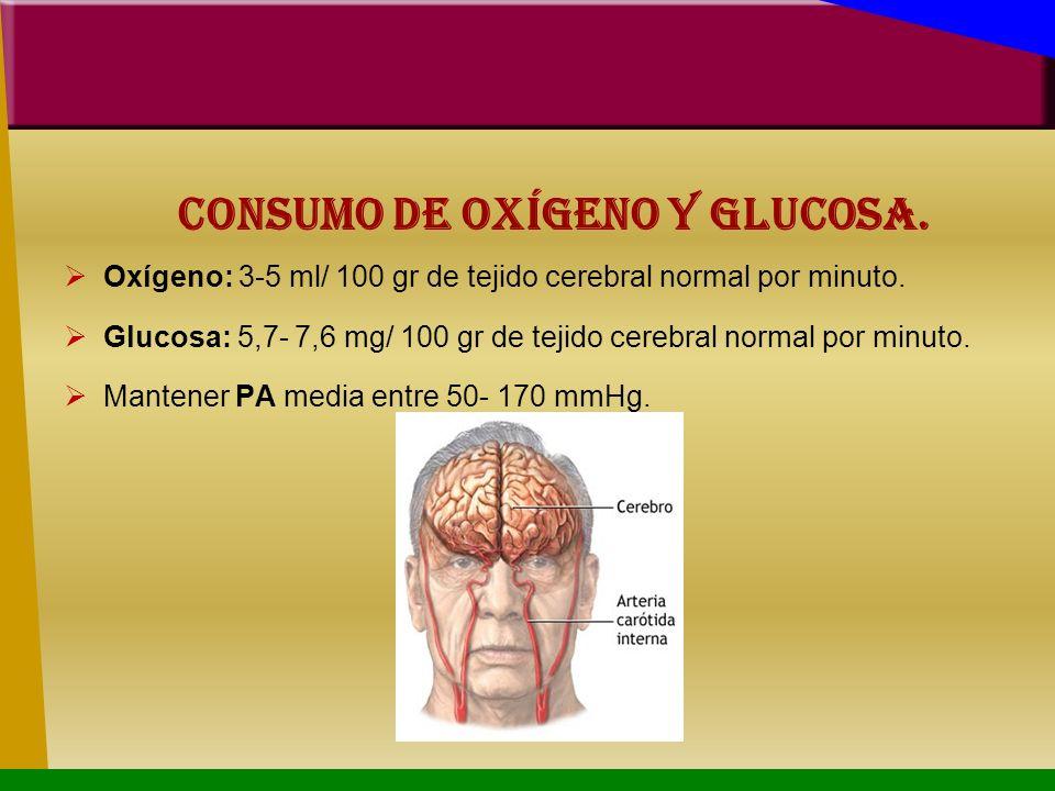 Consumo de Oxígeno y glucosa. Oxígeno: 3-5 ml/ 100 gr de tejido cerebral normal por minuto. Glucosa: 5,7- 7,6 mg/ 100 gr de tejido cerebral normal por