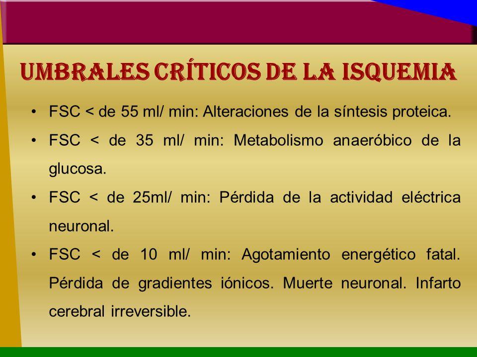 Umbrales Críticos de la isquemia FSC < de 55 ml/ min: Alteraciones de la síntesis proteica. FSC < de 35 ml/ min: Metabolismo anaeróbico de la glucosa.