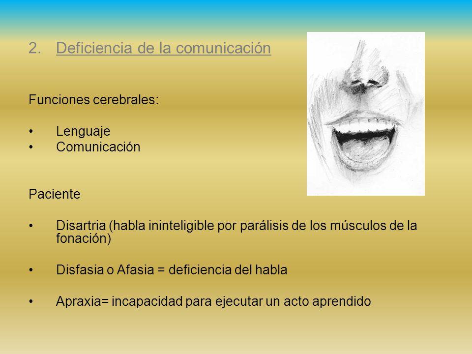 2.Deficiencia de la comunicación Funciones cerebrales: Lenguaje Comunicación Paciente Disartria (habla ininteligible por parálisis de los músculos de