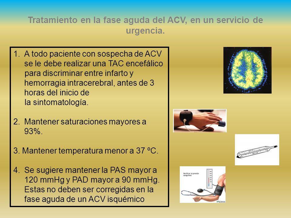 Tratamiento en la fase aguda del ACV, en un servicio de urgencia. 1.A todo paciente con sospecha de ACV se le debe realizar una TAC encefálico para di