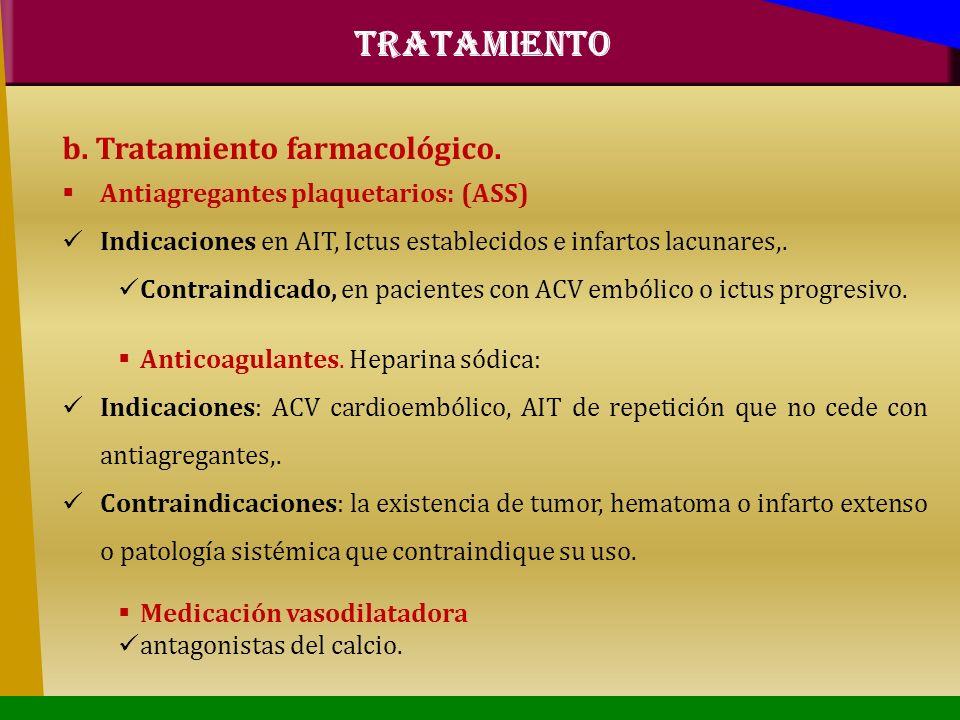 b. Tratamiento farmacológico. Antiagregantes plaquetarios: (ASS) Indicaciones en AIT, Ictus establecidos e infartos lacunares,. Contraindicado, en pac