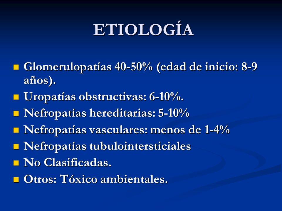 ETIOLOGÍA Glomerulopatías 40-50% (edad de inicio: 8-9 años). Glomerulopatías 40-50% (edad de inicio: 8-9 años). Uropatías obstructivas: 6-10%. Uropatí