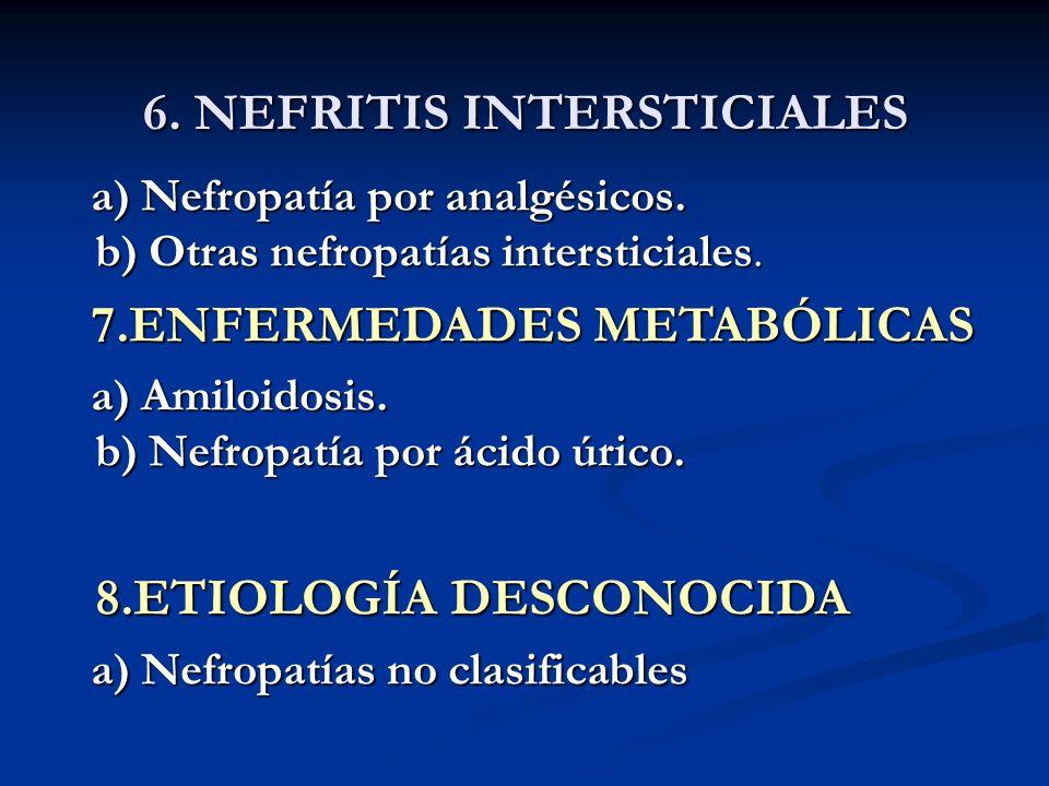 6. NEFRITIS INTERSTICIALES 6. NEFRITIS INTERSTICIALES a) Nefropatía por analgésicos. b) Otras nefropatías intersticiales. a) Nefropatía por analgésico