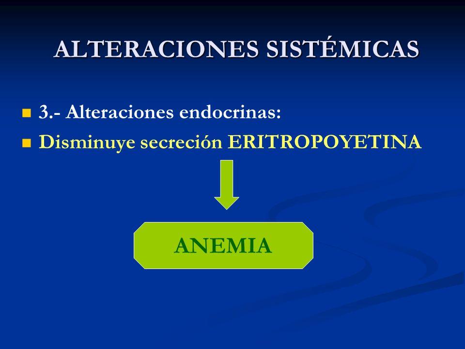 ALTERACIONES SISTÉMICAS 3.- Alteraciones endocrinas: Disminuye secreción ERITROPOYETINA ANEMIA