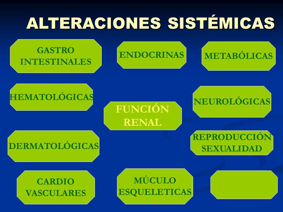ALTERACIONES SISTÉMICAS HEMATOLÓGICAS MÚCULO ESQUELETICAS CARDIO VASCULARES GASTRO INTESTINALES METABÓLICAS NEUROLÓGICAS ENDOCRINAS DERMATOLÓGICAS FUN