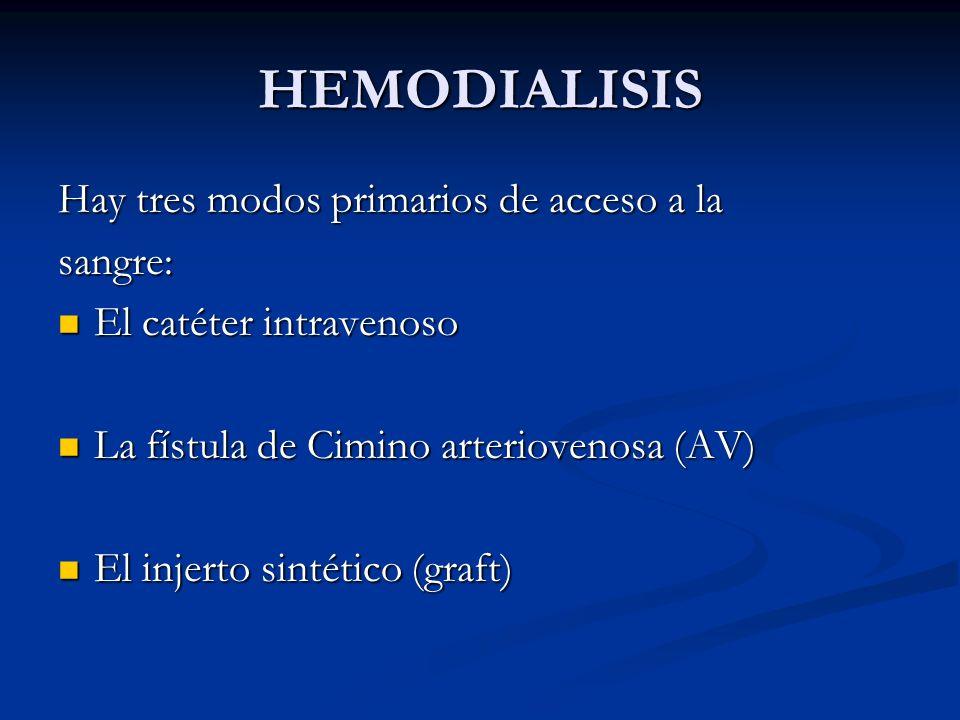 HEMODIALISIS Hay tres modos primarios de acceso a la sangre: El catéter intravenoso El catéter intravenoso La fístula de Cimino arteriovenosa (AV) La