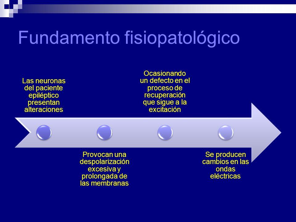 Fundamento fisiopatológico Las neuronas del paciente epiléptico presentan alteraciones Provocan una despolarización excesiva y prolongada de las membr