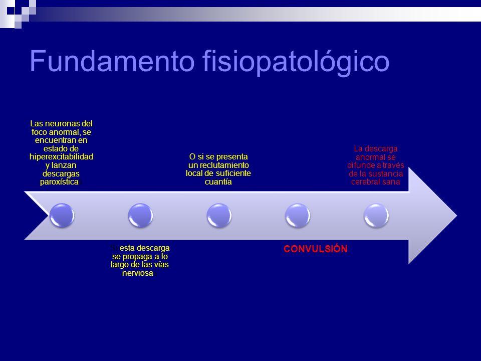 Fundamento fisiopatológico Las neuronas del foco anormal, se encuentran en estado de hiperexcitabilidad y lanzan descargas paroxísticas Si esta descar
