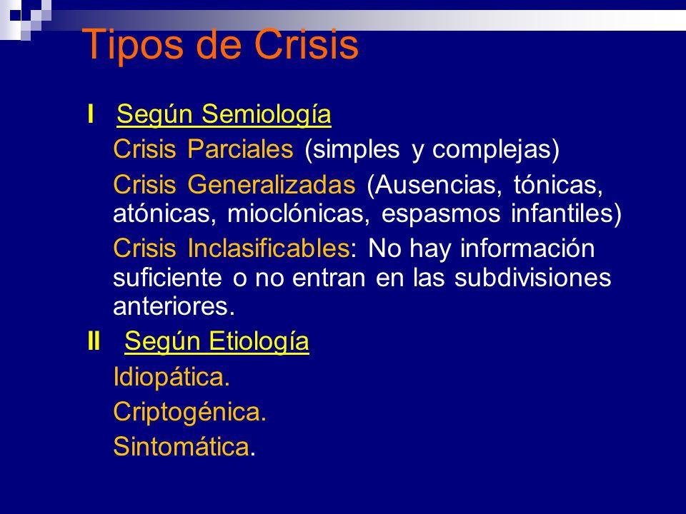 Tipos de Crisis I Según Semiología Crisis Parciales (simples y complejas) Crisis Generalizadas (Ausencias, tónicas, atónicas, mioclónicas, espasmos in
