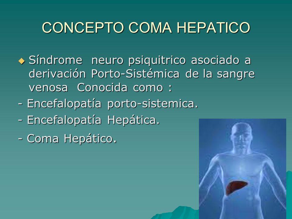 CONCEPTO COMA HEPATICO Síndrome neuro psiquitrico asociado a derivación Porto-Sistémica de la sangre venosa Conocida como : Síndrome neuro psiquitrico
