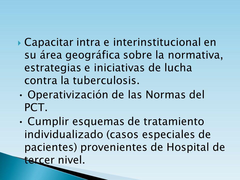 Capacitar intra e interinstitucional en su área geográfica sobre la normativa, estrategias e iniciativas de lucha contra la tuberculosis. Operativizac