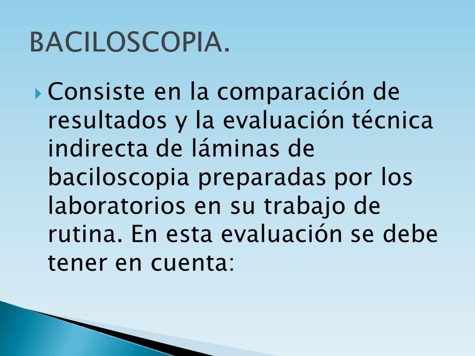 Consiste en la comparación de resultados y la evaluación técnica indirecta de láminas de baciloscopia preparadas por los laboratorios en su trabajo de