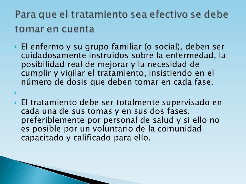 El enfermo y su grupo familiar (o social), deben ser cuidadosamente instruidos sobre la enfermedad, la posibilidad real de mejorar y la necesidad de c