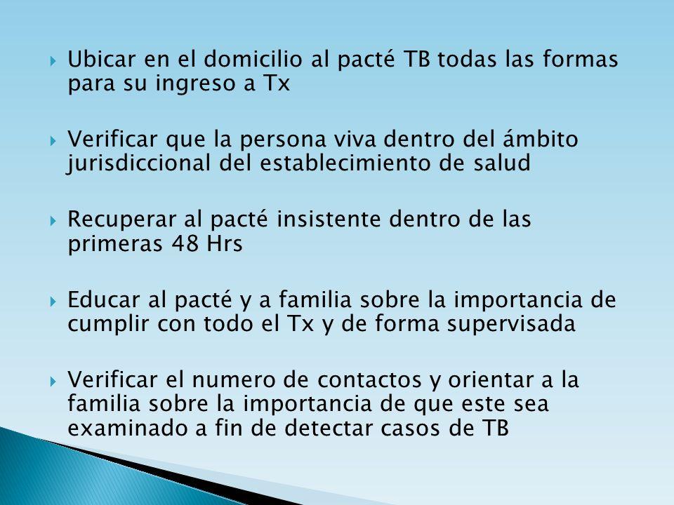 Ubicar en el domicilio al pacté TB todas las formas para su ingreso a Tx Verificar que la persona viva dentro del ámbito jurisdiccional del establecim