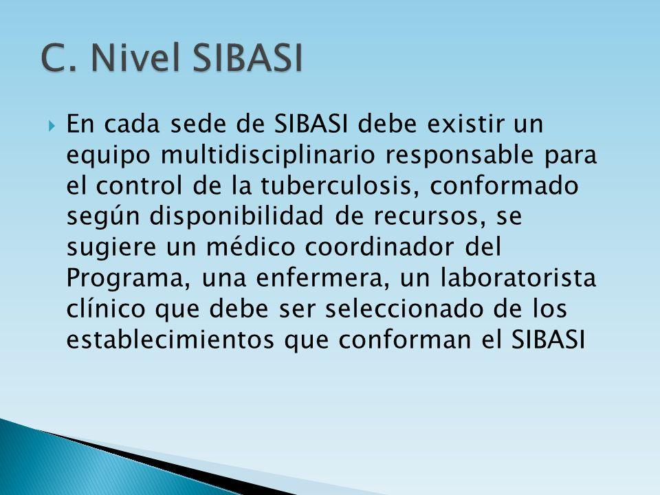 En cada sede de SIBASI debe existir un equipo multidisciplinario responsable para el control de la tuberculosis, conformado según disponibilidad de re