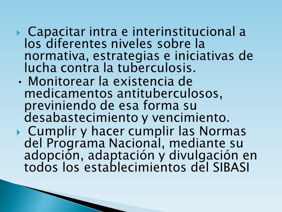 Capacitar intra e interinstitucional a los diferentes niveles sobre la normativa, estrategias e iniciativas de lucha contra la tuberculosis. Monitorea