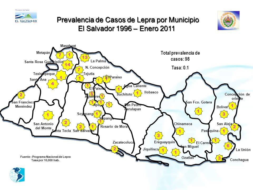 Prevalencia de Casos de Lepra por Municipio El Salvador 1996 – Enero 2011 Prevalencia de Casos de Lepra por Municipio El Salvador 1996 – Enero 2011 1