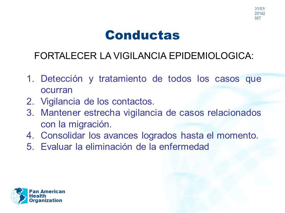 Conductas 31/01/201431/01/2014 2 007 Pan American Health Organization FORTALECER LA VIGILANCIA EPIDEMIOLOGICA: 1.Detección y tratamiento de todos los