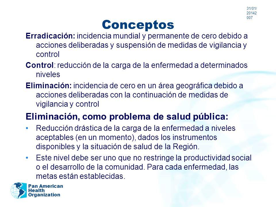 Conceptos Erradicación: incidencia mundial y permanente de cero debido a acciones deliberadas y suspensión de medidas de vigilancia y control Control: