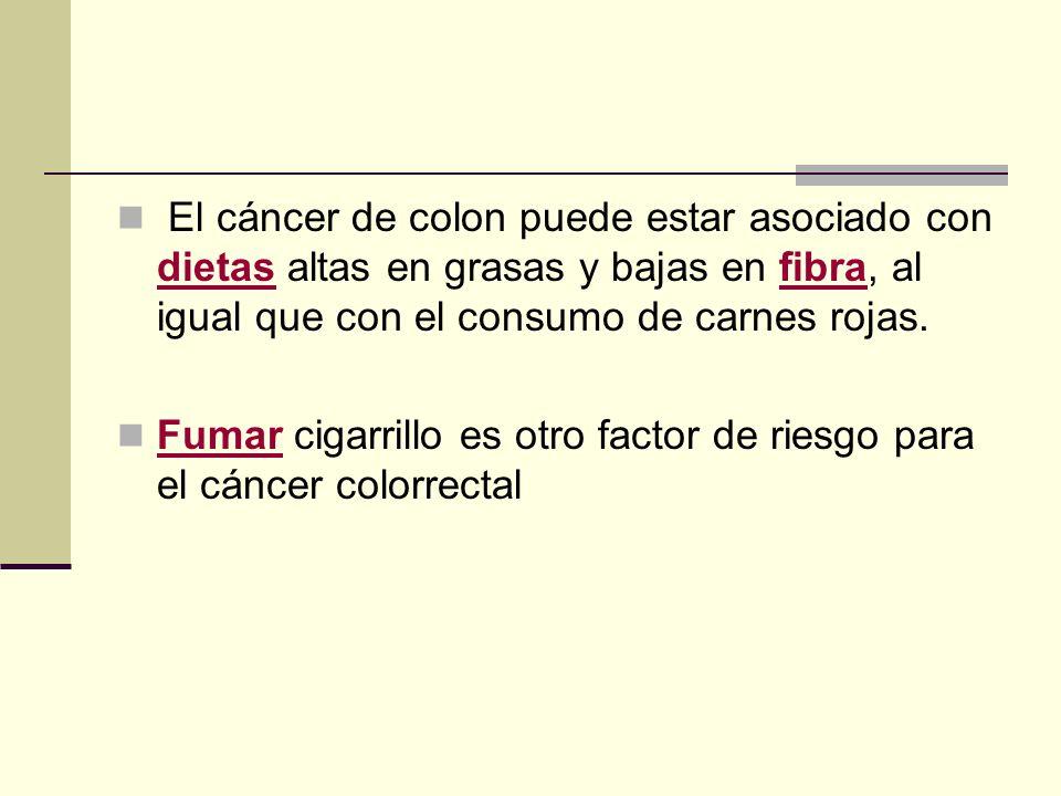 El cáncer de colon puede estar asociado con dietas altas en grasas y bajas en fibra, al igual que con el consumo de carnes rojas. dietasfibra Fumar ci