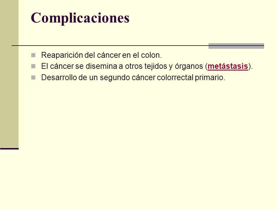 Complicaciones Reaparición del cáncer en el colon. El cáncer se disemina a otros tejidos y órganos (metástasis).metástasis Desarrollo de un segundo cá