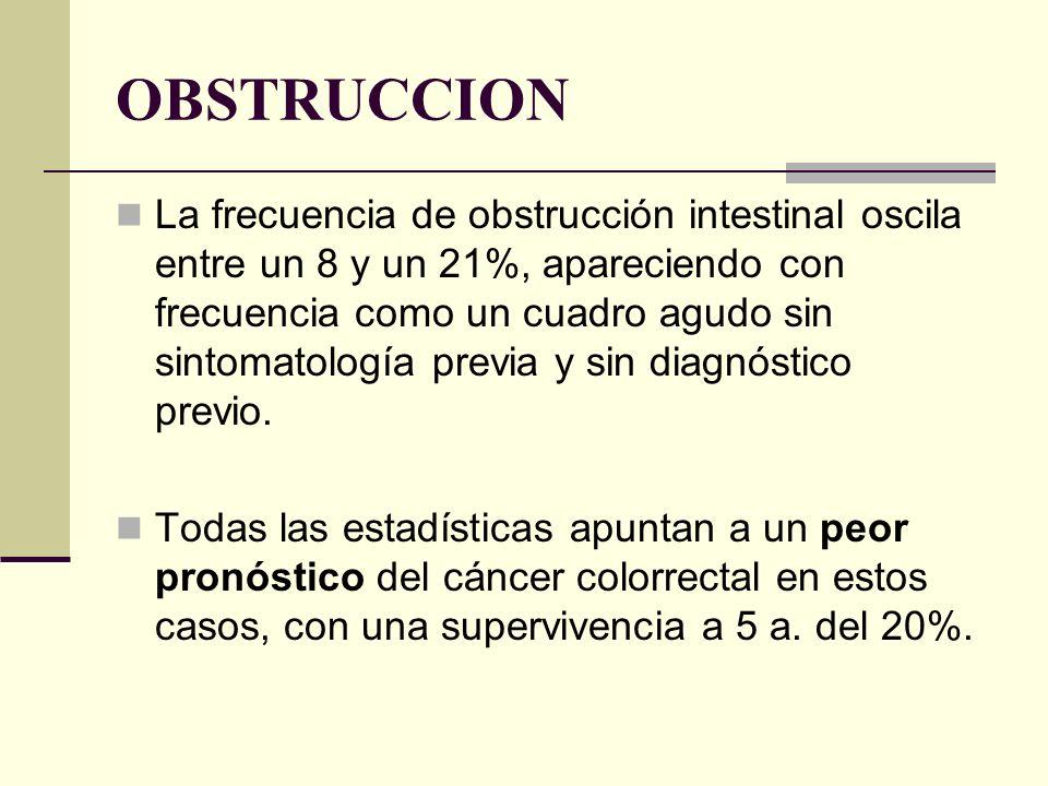 OBSTRUCCION La frecuencia de obstrucción intestinal oscila entre un 8 y un 21%, apareciendo con frecuencia como un cuadro agudo sin sintomatología pre