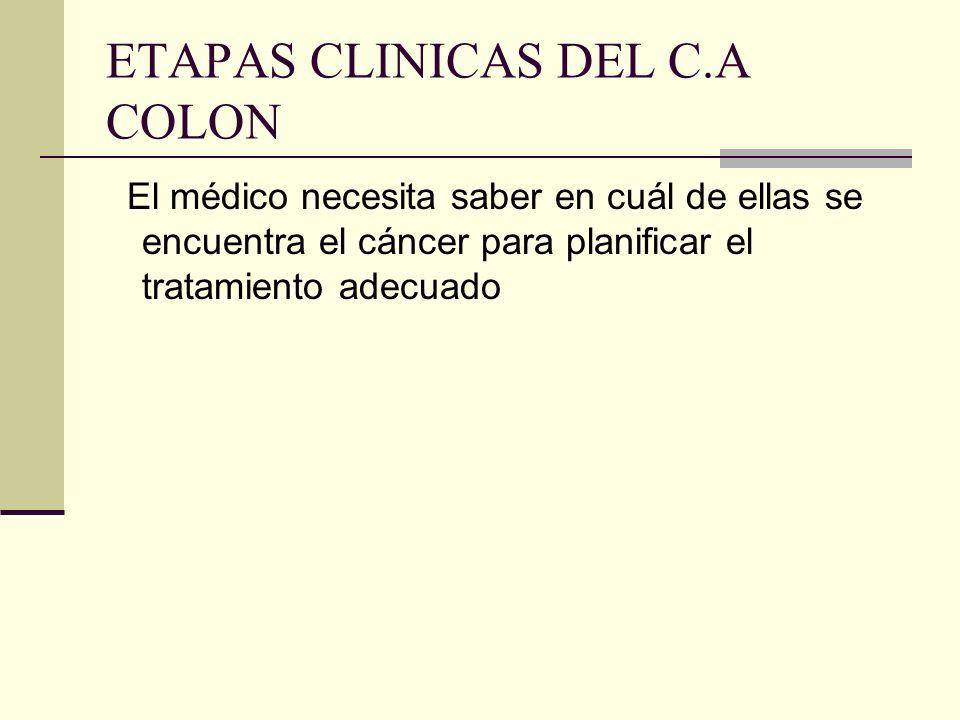 ETAPAS CLINICAS DEL C.A COLON El médico necesita saber en cuál de ellas se encuentra el cáncer para planificar el tratamiento adecuado