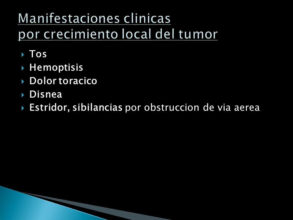 Trastornos pulmonares Tos, dolor torácico Esputo hemoptoico o purulento Hemoptisis Disnea