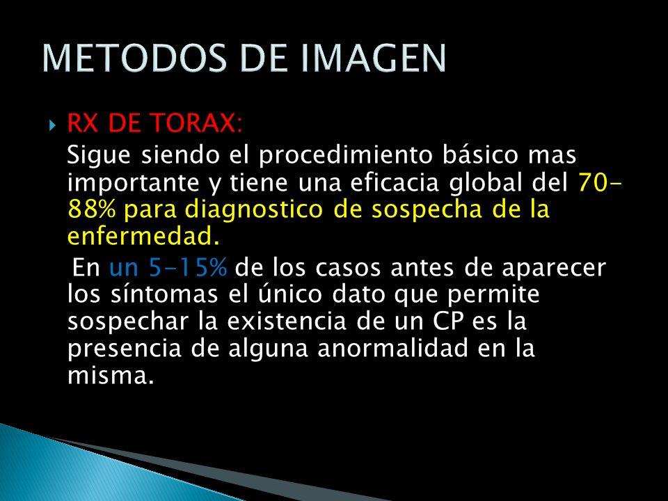 Estudios radiológicos Posteroanteriores y laterales + útil ante sospecha Tumor periférico Atelectasias Metástasis regionales Tumor periférico Atelecta