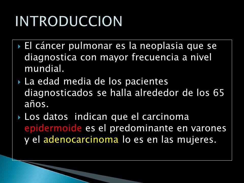 El cáncer pulmonar es la neoplasia que se diagnostica con mayor frecuencia a nivel mundial.