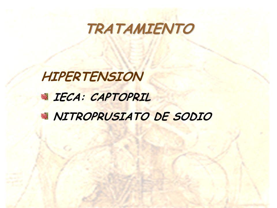 TRATAMIENTO HIPOTENSION CONTRAINDICADO: VASODILATADORES MORFINA NITRITOS CAPTOPLIL DOPAMINA