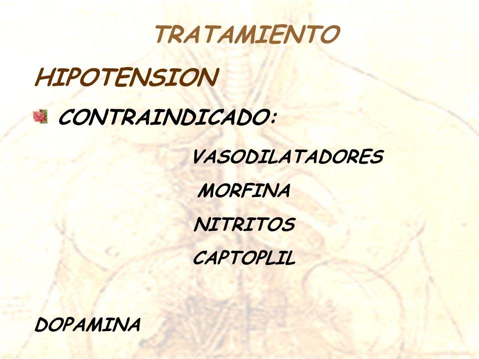 Sospecha de edema agudo de pulmon Medidas generales Posición O2, vía venosa Monitoreo ECG Sonda vesical Toma de TA NORMOTENSO HIPERTENSO HIPOTENSO NITROGLICERINA FUROSEMIDA,MORFINA DIGITAL,AMINOFILINA DOPAMINA CAPTOPRIL NITROPRUSIATO DOPAMINA