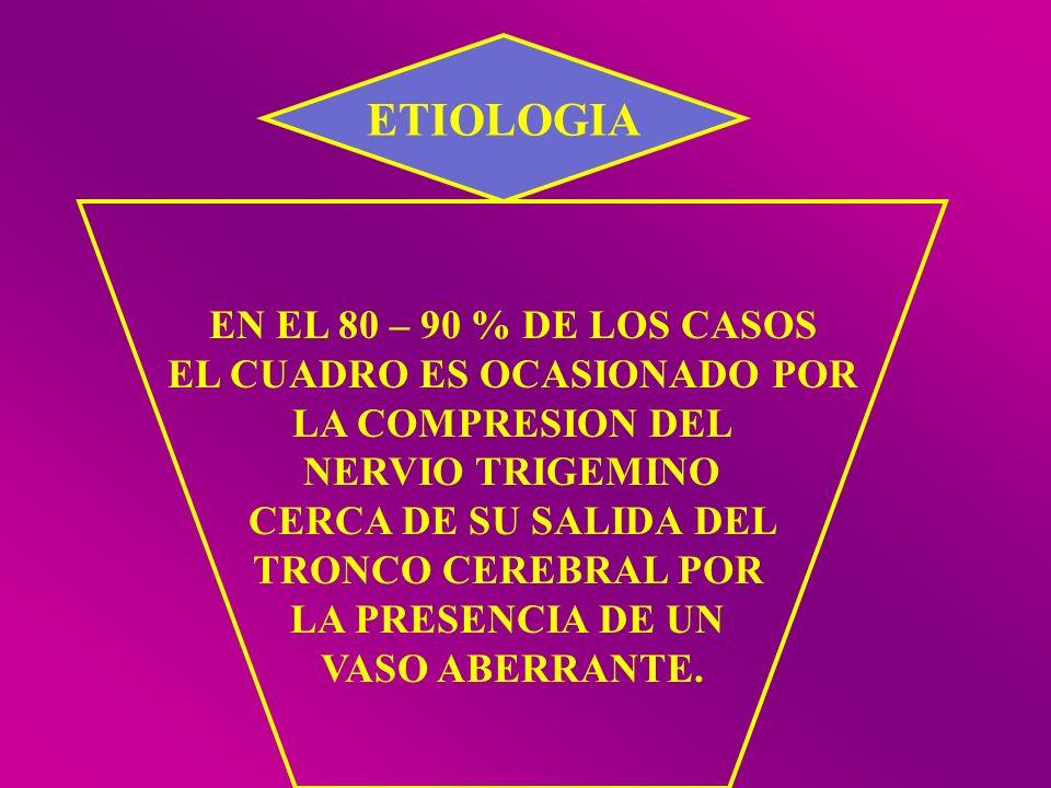 ETIOLOGIA EN EL 80 – 90 % DE LOS CASOS EL CUADRO ES OCASIONADO POR LA COMPRESION DEL NERVIO TRIGEMINO CERCA DE SU SALIDA DEL TRONCO CEREBRAL POR LA PR