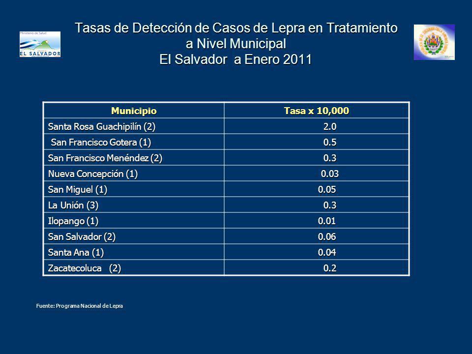Tasas de Detección de Casos de Lepra en Tratamiento a Nivel Municipal El Salvador a Enero 2011 Municipio Tasa x 10,000 Santa Rosa Guachipilín (2) 2.0
