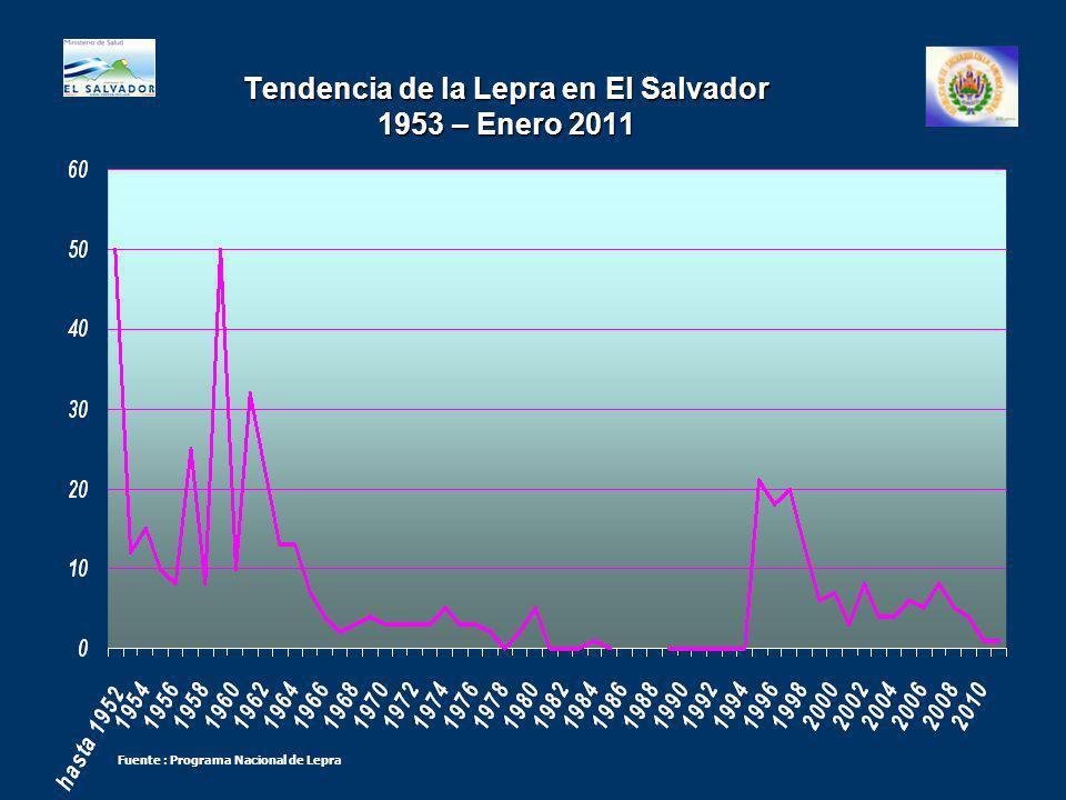 Tasas de Detección de Casos de Lepra por Departamento El Salvador Enero 2011 Fuente : Programa Nacional de Lepra Tasa por 10,000