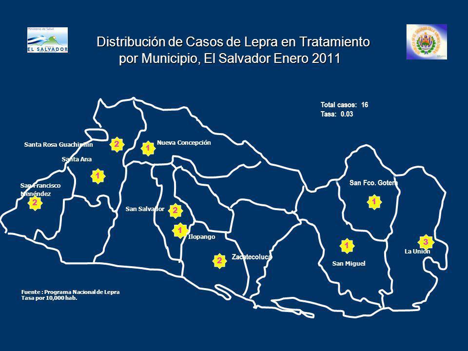 Casos de Lepra en Tratamiento por Sexo El Salvador Enero 2011 44% 56% Programa Nacional de Lepra