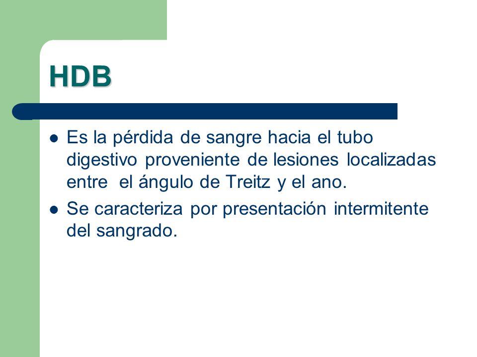HDB Es la pérdida de sangre hacia el tubo digestivo proveniente de lesiones localizadas entre el ángulo de Treitz y el ano. Se caracteriza por present