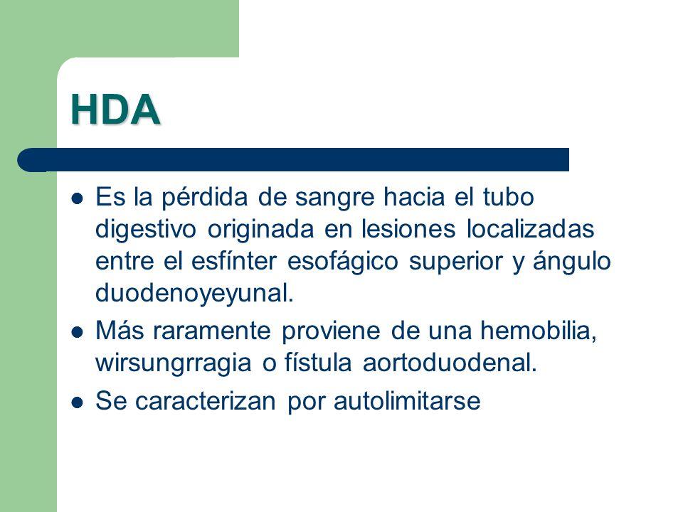 HDA Es la pérdida de sangre hacia el tubo digestivo originada en lesiones localizadas entre el esfínter esofágico superior y ángulo duodenoyeyunal. Má