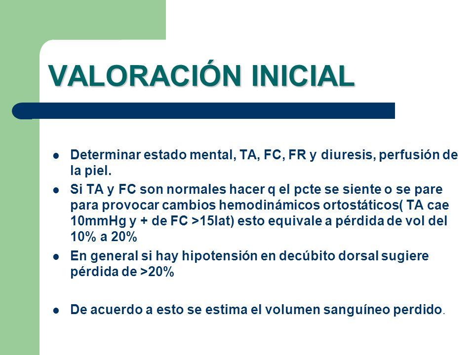 VALORACIÓN INICIAL Determinar estado mental, TA, FC, FR y diuresis, perfusión de la piel. Si TA y FC son normales hacer q el pcte se siente o se pare