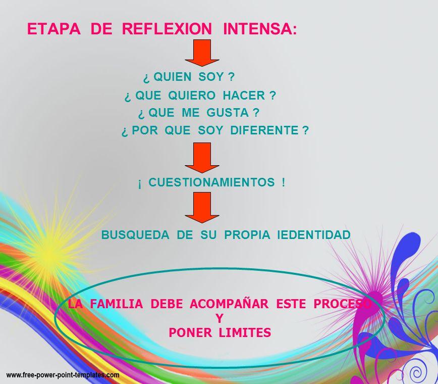ETAPA DE REFLEXION INTENSA: ¿ QUIEN SOY ? ¿ QUE QUIERO HACER ? ¿ QUE ME GUSTA ? ¿ POR QUE SOY DIFERENTE ? ¡ CUESTIONAMIENTOS ! BUSQUEDA DE SU PROPIA I