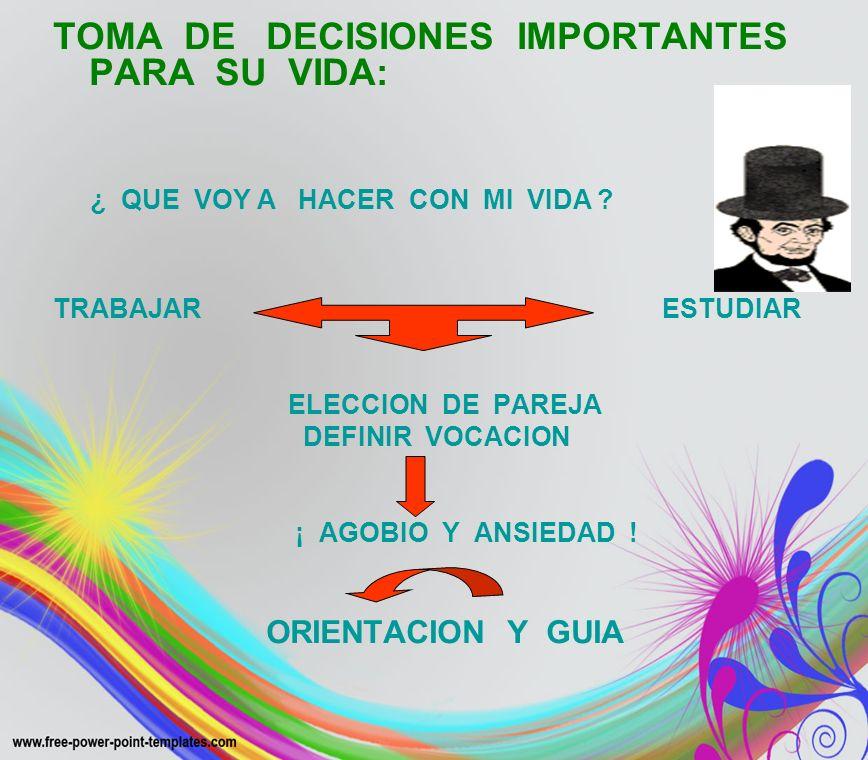 TOMA DE DECISIONES IMPORTANTES PARA SU VIDA: ¿ QUE VOY A HACER CON MI VIDA ? TRABAJAR ESTUDIAR ELECCION DE PAREJA DEFINIR VOCACION ¡ AGOBIO Y ANSIEDAD