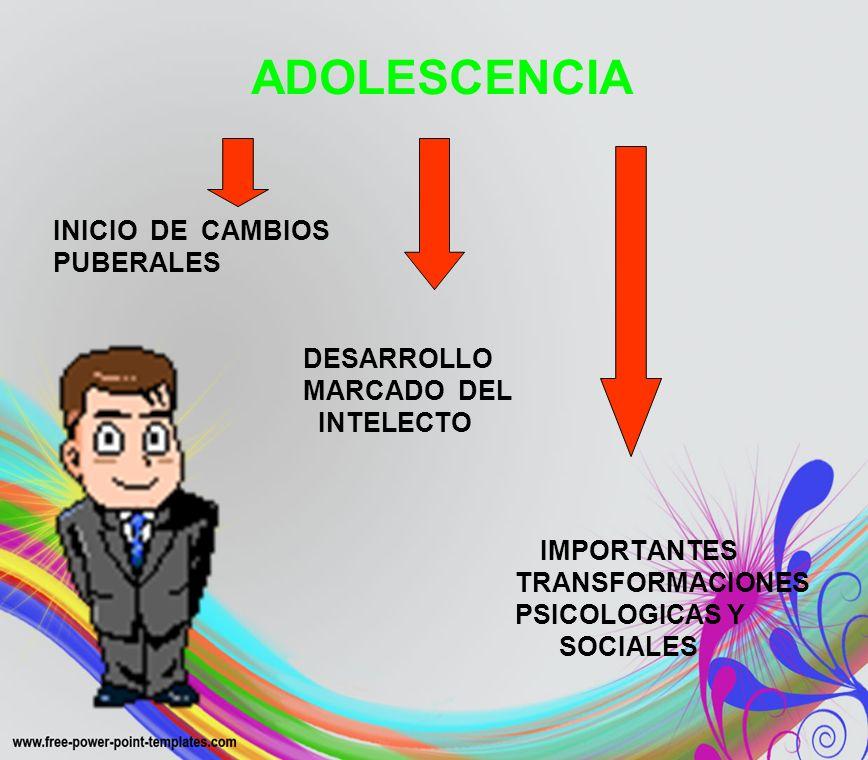 ADOLESCENCIA INICIO DE CAMBIOS PUBERALES DESARROLLO MARCADO DEL INTELECTO IMPORTANTES TRANSFORMACIONES PSICOLOGICAS Y SOCIALES