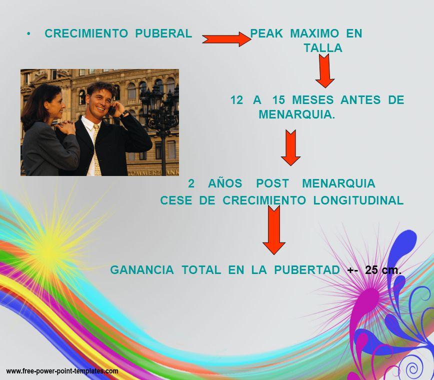 CRECIMIENTO PUBERAL PEAK MAXIMO EN TALLA 12 A 15 MESES ANTES DE MENARQUIA. 2 AÑOS POST MENARQUIA CESE DE CRECIMIENTO LONGITUDINAL GANANCIA TOTAL EN LA