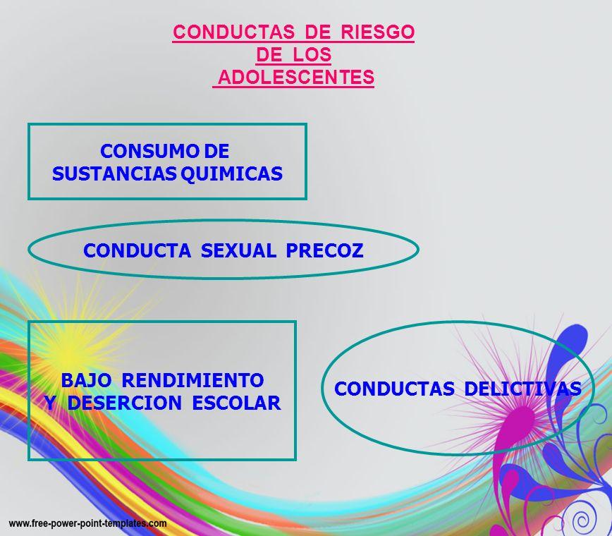 CONDUCTAS DE RIESGO DE LOS ADOLESCENTES CONSUMO DE SUSTANCIAS QUIMICAS CONDUCTA SEXUAL PRECOZ BAJO RENDIMIENTO Y DESERCION ESCOLAR CONDUCTAS DELICTIVA