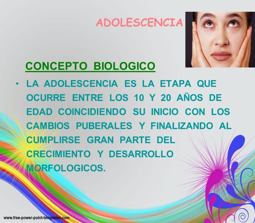 ADOLESCENCIA CONCEPTO BIOLOGICO LA ADOLESCENCIA ES LA ETAPA QUE OCURRE ENTRE LOS 10 Y 20 AÑOS DE EDAD COINCIDIENDO SU INICIO CON LOS CAMBIOS PUBERALES