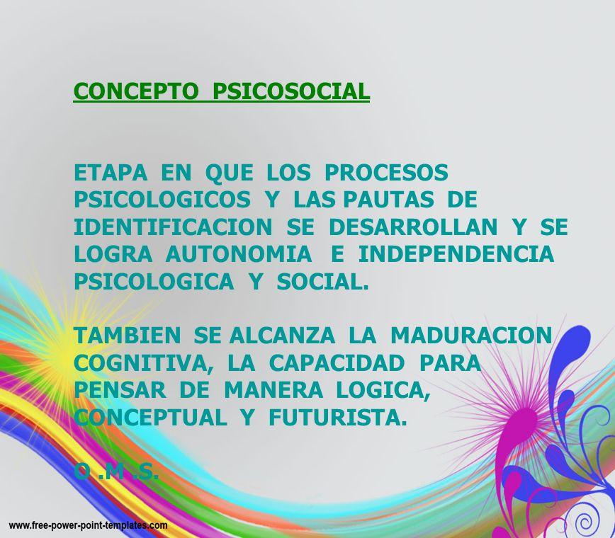 ADOLESCENCIA TARDIA MADURACION BIOLOGICA: SE HA COMPLETADO EN UN 95 % DE LOS JOVENES ACEPTACION Y APROPIACION DE LOS CAMBIOS CORPORALES: CONSOLIDACION DE LA IDENTIDAD