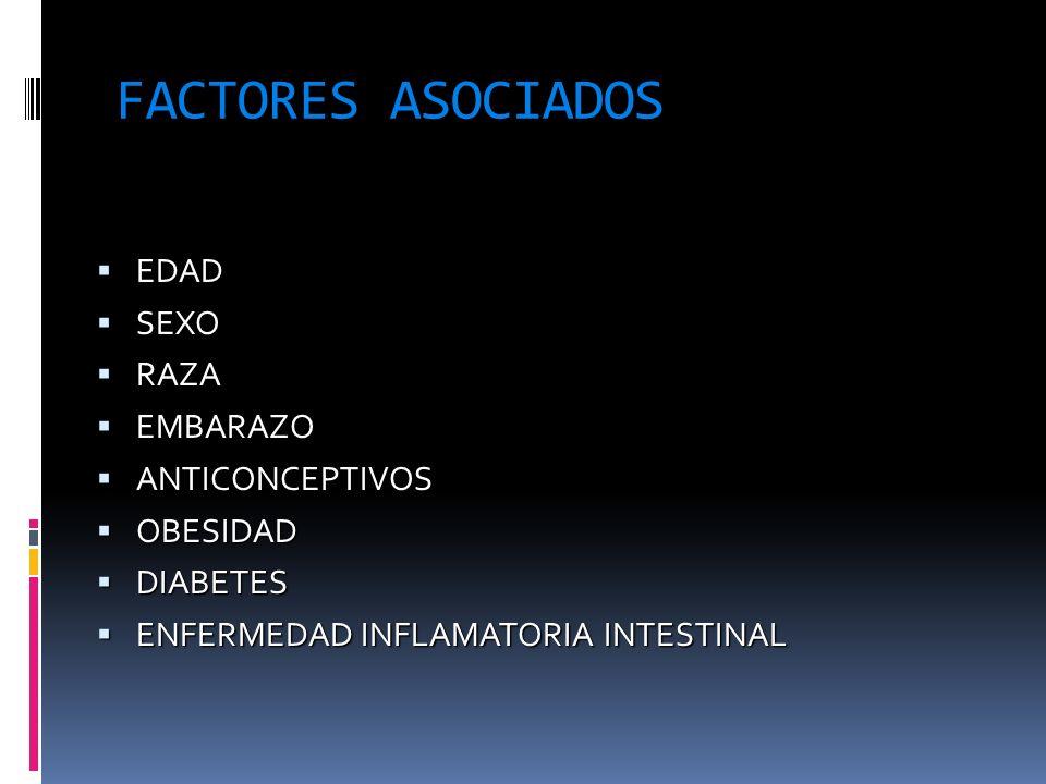 FACTORES ASOCIADOS EDAD EDAD SEXO SEXO RAZA RAZA EMBARAZO EMBARAZO ANTICONCEPTIVOS ANTICONCEPTIVOS OBESIDAD OBESIDAD DIABETES DIABETES ENFERMEDAD INFL